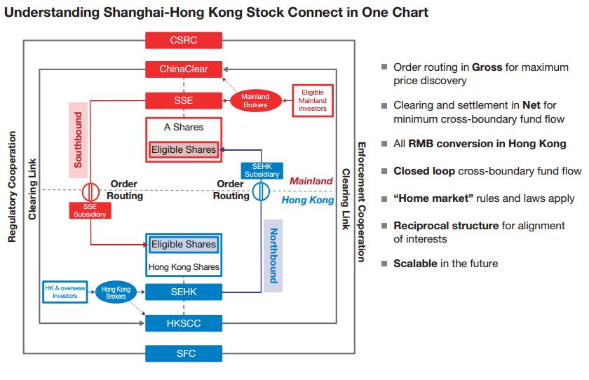 hook up Hong Kong dating site applicatie voor BlackBerry