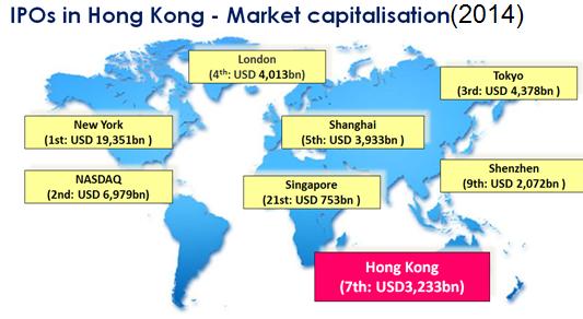 Compensated dating hong kong website list